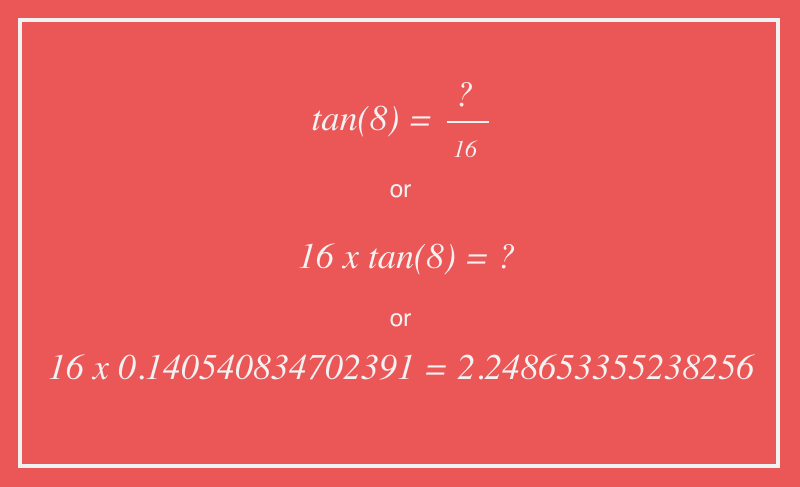 Photo showing the formula Tangent = Opposite / Adjacent with values applied and then the equasion being simplified to its result revealing the 3rd missing side of the triangle as 2.248653355238256