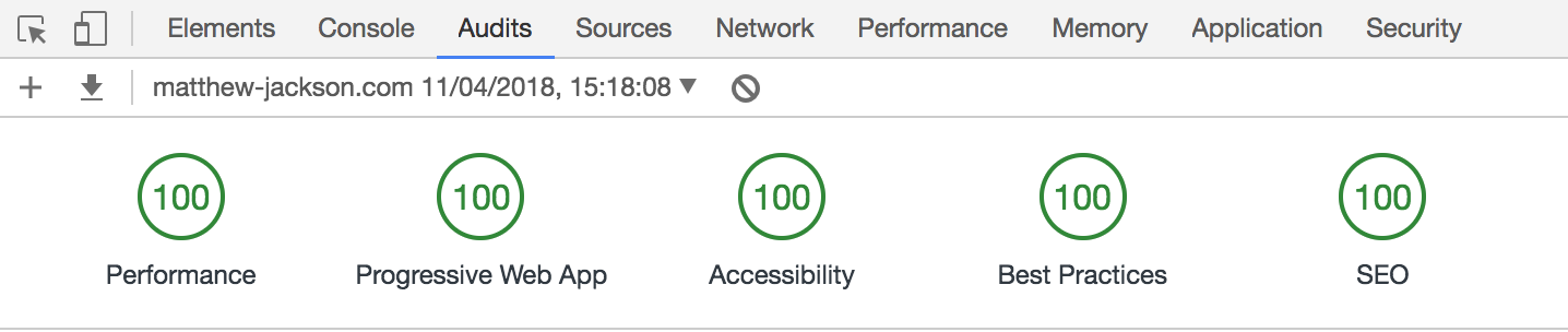 A screen shot showing 100% scores for all audits in Chrome